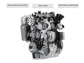 osprzet silnika TDI 1